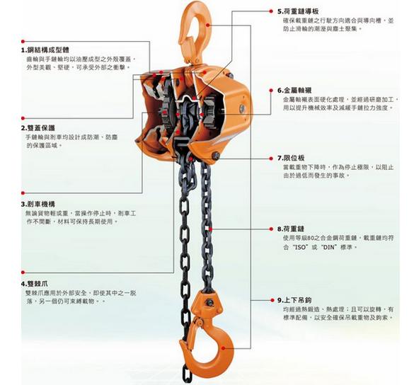 黑熊手动葫芦各个结构部件全部采用高强度优质材料