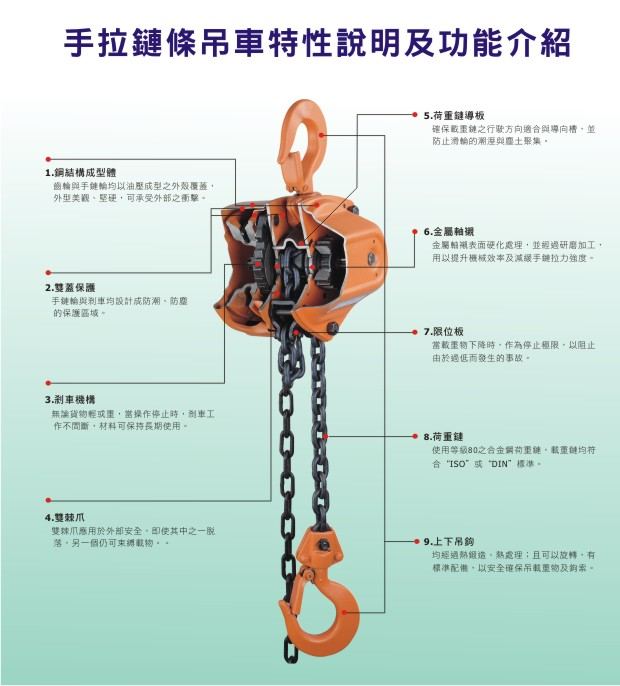 大象手拉葫芦结构图